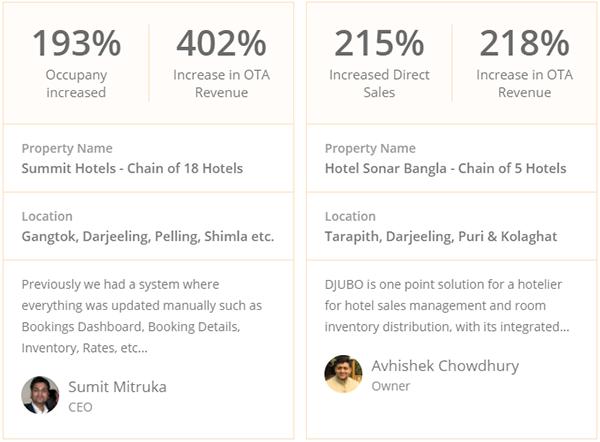 Best Online Hotel Booking Engine Software Provider for Website – DJUBO